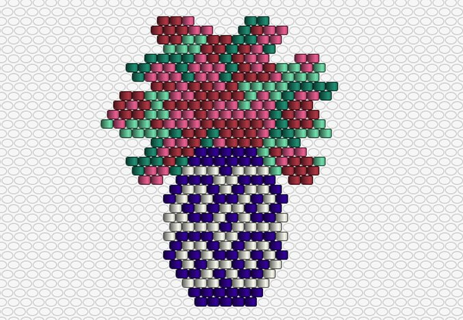 diagramme bougainvilliers